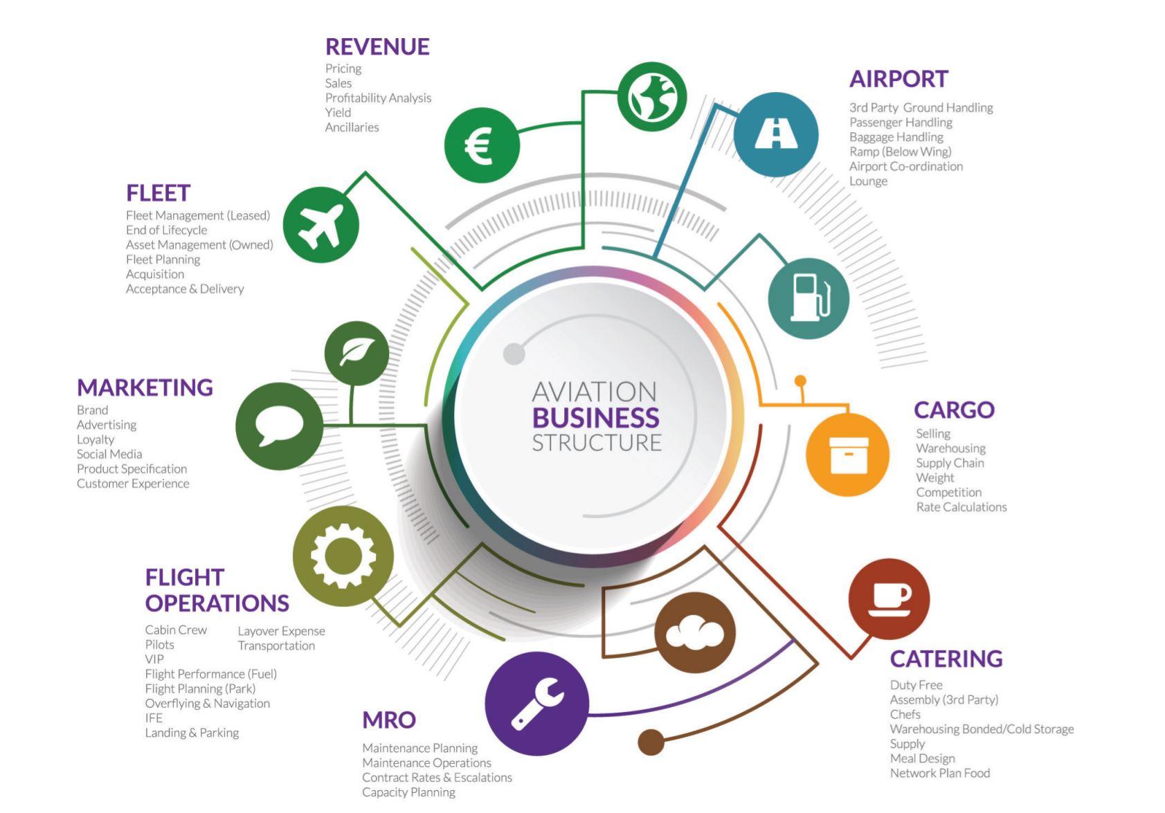 Aviation_360_business_Miagen